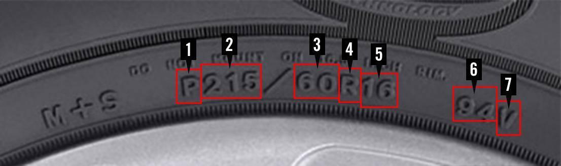 ebe48845b Depois de localizar a série de números no costado do seu pneu